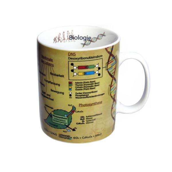Wissensbecher Biologie